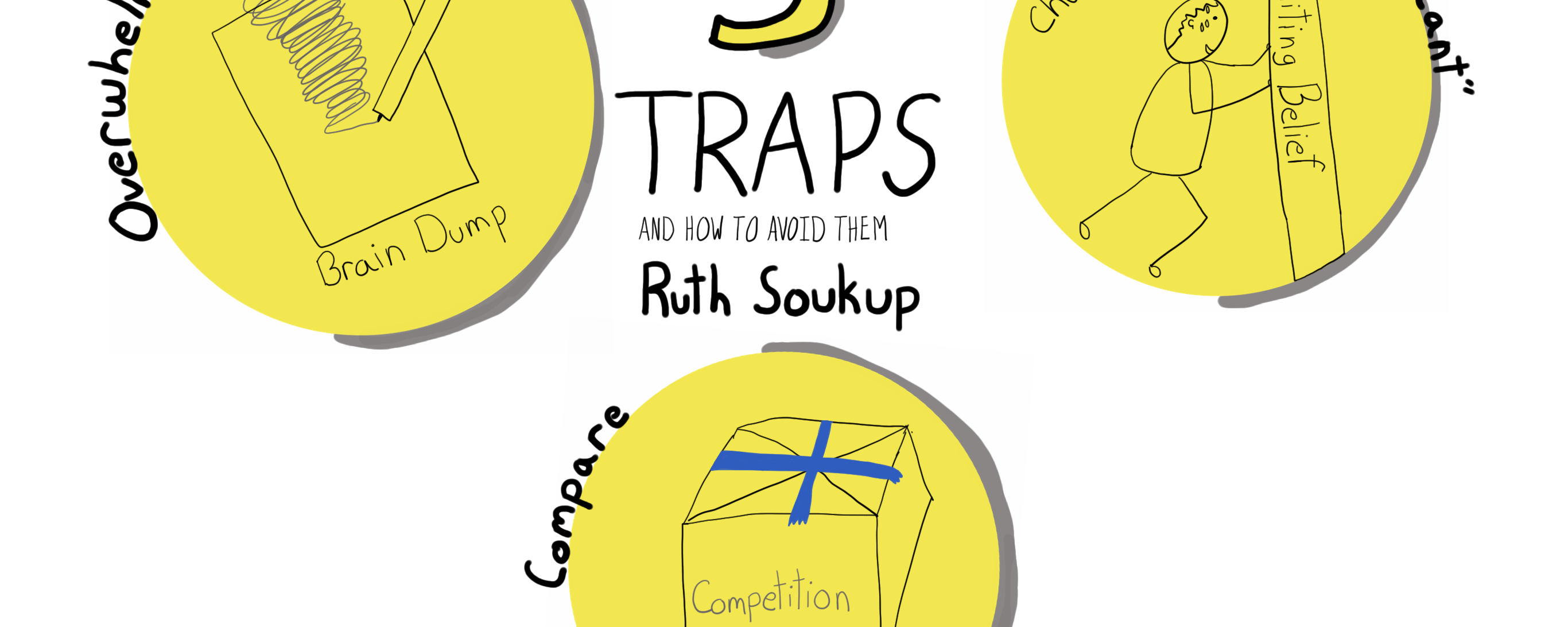 The Three Traps that stop you
